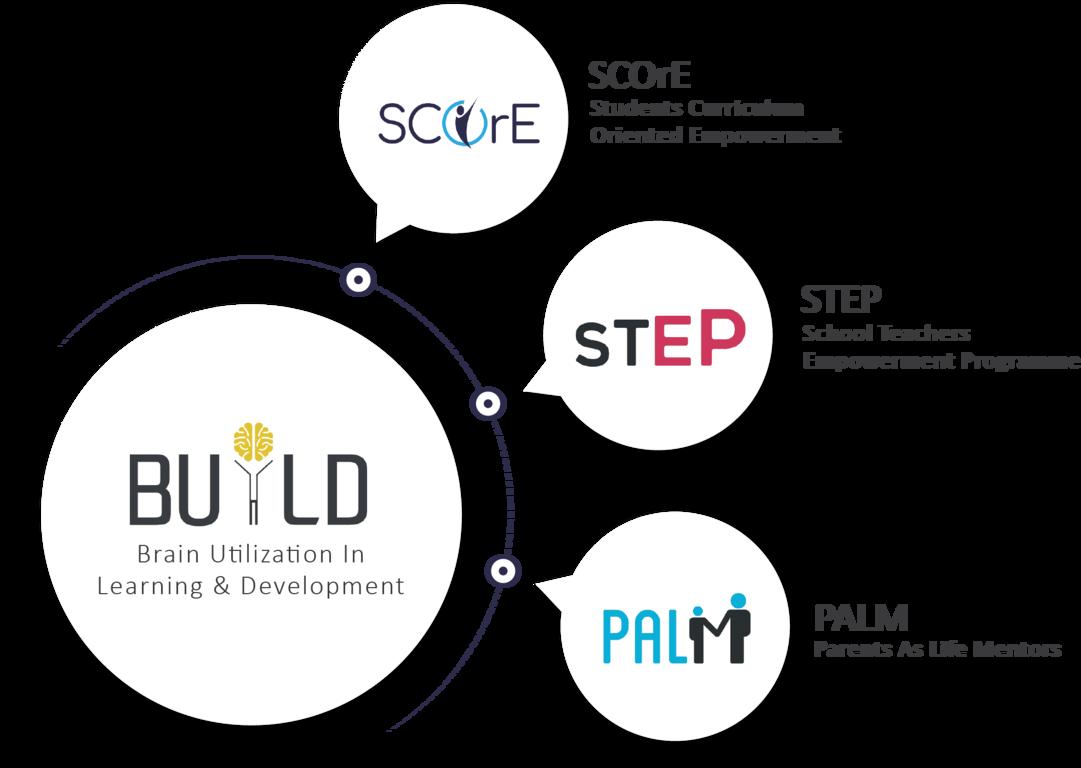 build infographics FILEminimizer
